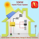 10KW Solafied Hybrid Power System
